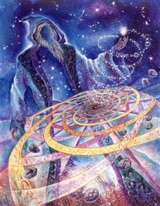 Базовые основы астрологии.